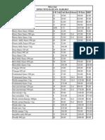 Funtop Price List 2013