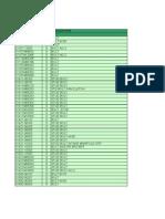 Maruti Genuine Parts List 2009