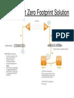 Zero Footprint Solution