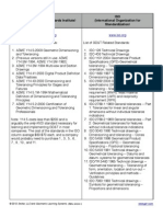 ASME ISO Comparison