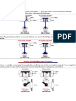 Control Valve Presentation on sizing and selection