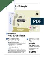 Infografia Parque Eolico