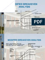 Modified Break Even Analysis