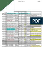 01. Planificacion TMI 11 12