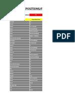 VERBS_PREPOSITIONS_FORMS.xls