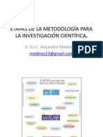 Etapas de La Metodología Para La Investigación Científica