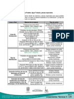 2_43_1573241703_V_Lineamientos_Técnicos_2013_5-5