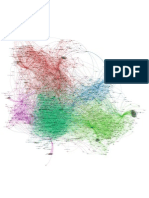 Npr Facebook Page Network Map
