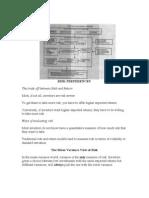 Overview of Portfolio