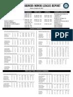 08.27.14 Mariners Minor League Report