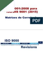 Matrizes de correlação entre a ISO 9001:2008 e a ISO/DIS 9001 (2015)
