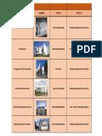Richard Meier Te 2012.1 Etapa 3