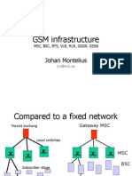 GSM Infrastructure
