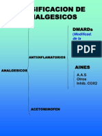Clasificacion de Analgesicos