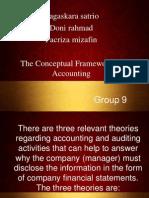 Accounting Theory (Doni Rahmad,Bagaskara,Fachriza)