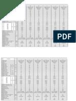 ABB Motor Data