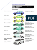 Car Visual Glossary
