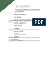 Senarai Fail Pengurusan Skk