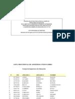 Lista Provisional de Admitidos en Las Oposiciones Al Cuerpo de Inspectores