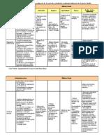 Tabela-matriz_ sessão1_ CarlaValente