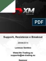 Supporti, Resistenze e Breakout Trading Forex