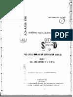Small-Amminition Identification Guide
