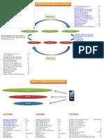 Parameter Huawei