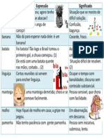Alimentos Em Expressões Idiomáticas
