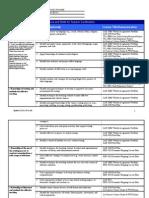 Subject Area Performance Matrix English