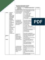 Contoh Rancangan Pengajaran Tahunan Psv Tahun 5
