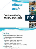 Decision Theory Ppt(Mba3)2011