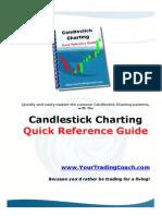 Candlestick Quick Ref
