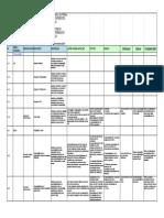 Catálogo de TIC petic 3 versão 2.6 - Catálogo de Processos TIC- Grupo Telecomunicações