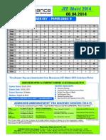 JEE Main Paper 1 Answer Key 2014 Code H