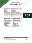 IELTS READING KEYWORD TABLE.pdf