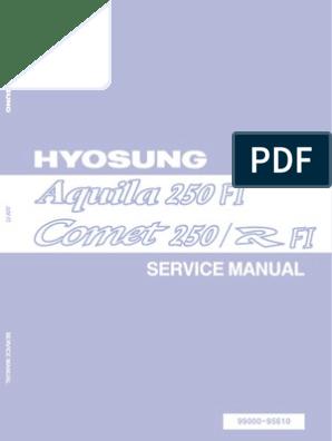 GV250 GT250 EFI Service Manual | Throttle | Ignition System