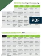 Global Citizenship Curriculum Guides