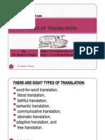 Types of Translation, By Dr. Shadia Yousef Banjar