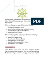 10 Alam Semesta Dalam Agama Buddha