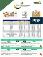 Tabela 28-08-2014