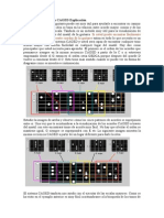 El Sistema de Guitarra CAGED Explicación