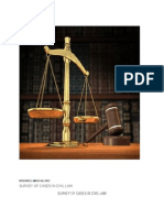 Civil Law Case Digest