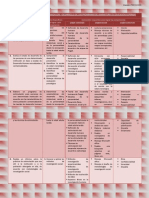 Matriz de Consistencia_programa de Asignatura