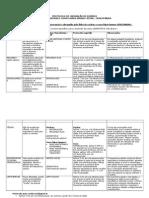 Protocolo Vacinacao Equinos 2006