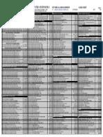 PL Quadra Solo - Perpherals 21 Agustus 2014.pdf