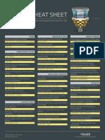tower_cheatsheet_dark_PT.pdf