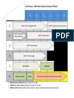 2015 a2 physics time plan final part2