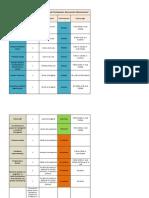 Agenda Encuentros 2014