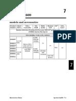 HP Brio BA600 Service Handbook