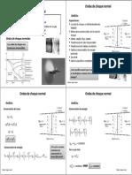 Mecanica de Fluidos II - Clases 8 a 10 - 2013